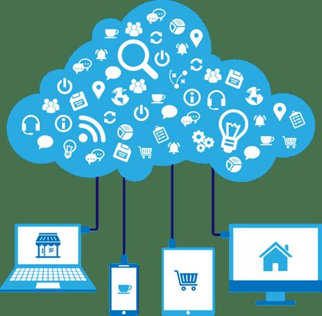 Nuvem dispositivos