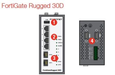 FortiGateRugged30D