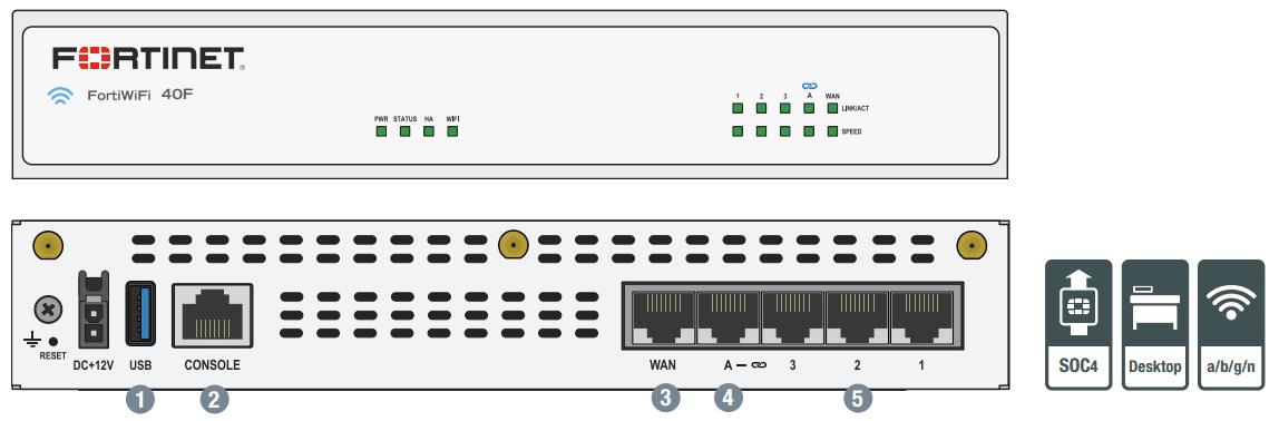 fg-40f-hardware